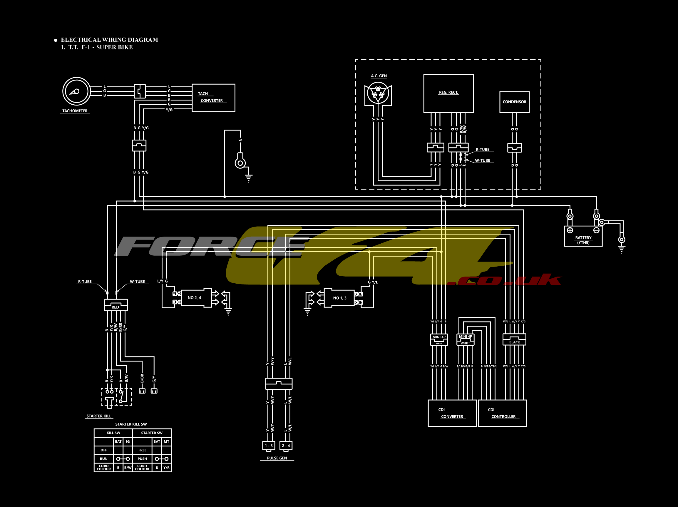 DIAGRAM] Honda Rc30 Wiring Diagram FULL Version HD Quality Wiring Diagram -  SAVANNAH-GUTHRIE.AZIENDAAGRICOLACONIO.ITAz. Agr. Conio